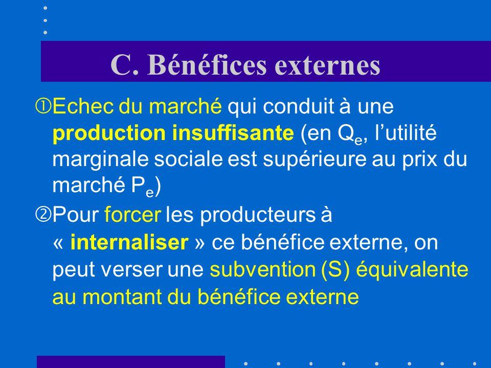 E.Le cas des grands groupes Certificats échangeables Q Pollution NN Entr.