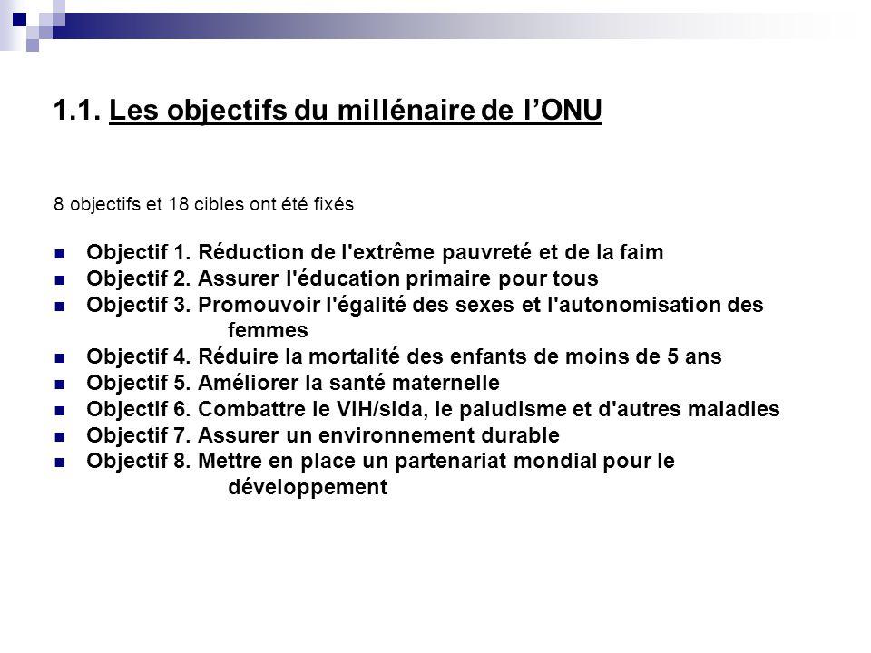 1.1. Les objectifs du millénaire de lONU 8 objectifs et 18 cibles ont été fixés Objectif 1. Réduction de l'extrême pauvreté et de la faim Objectif 2.