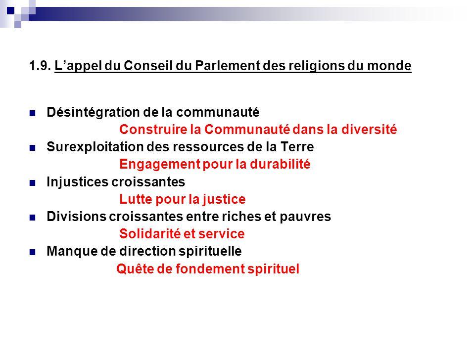 1.9. Lappel du Conseil du Parlement des religions du monde Désintégration de la communauté Construire la Communauté dans la diversité Surexploitation