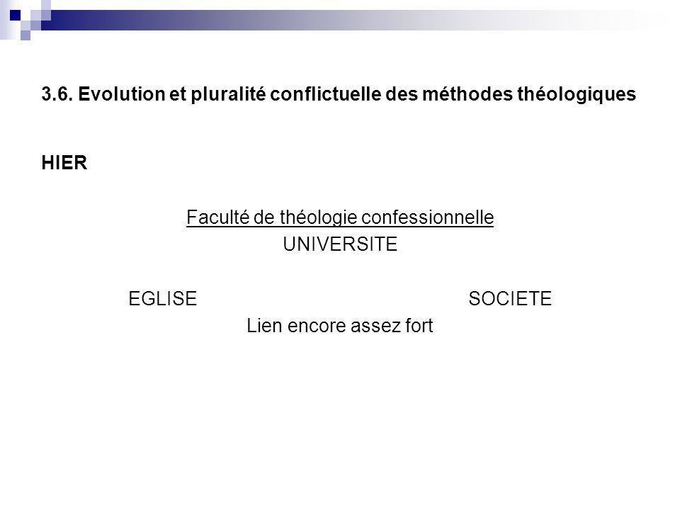 3.6. Evolution et pluralité conflictuelle des méthodes théologiques HIER Faculté de théologie confessionnelle UNIVERSITE EGLISESOCIETE Lien encore ass