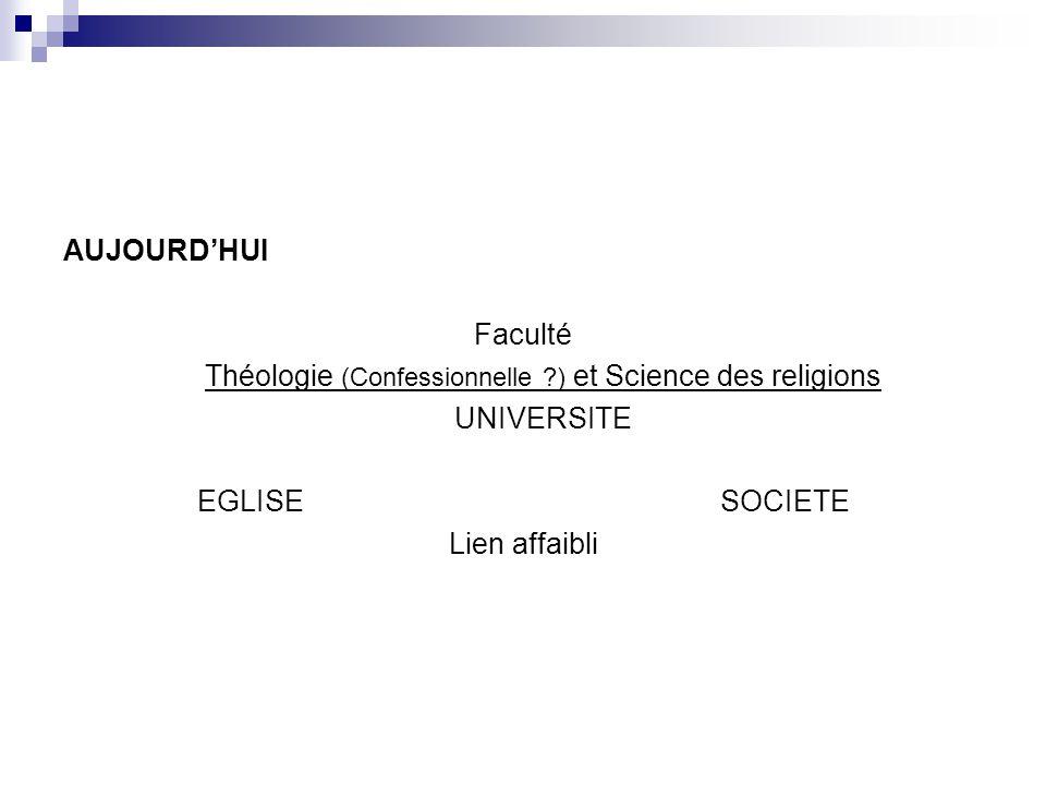 AUJOURDHUI Faculté Théologie (Confessionnelle ?) et Science des religions UNIVERSITE EGLISESOCIETE Lien affaibli