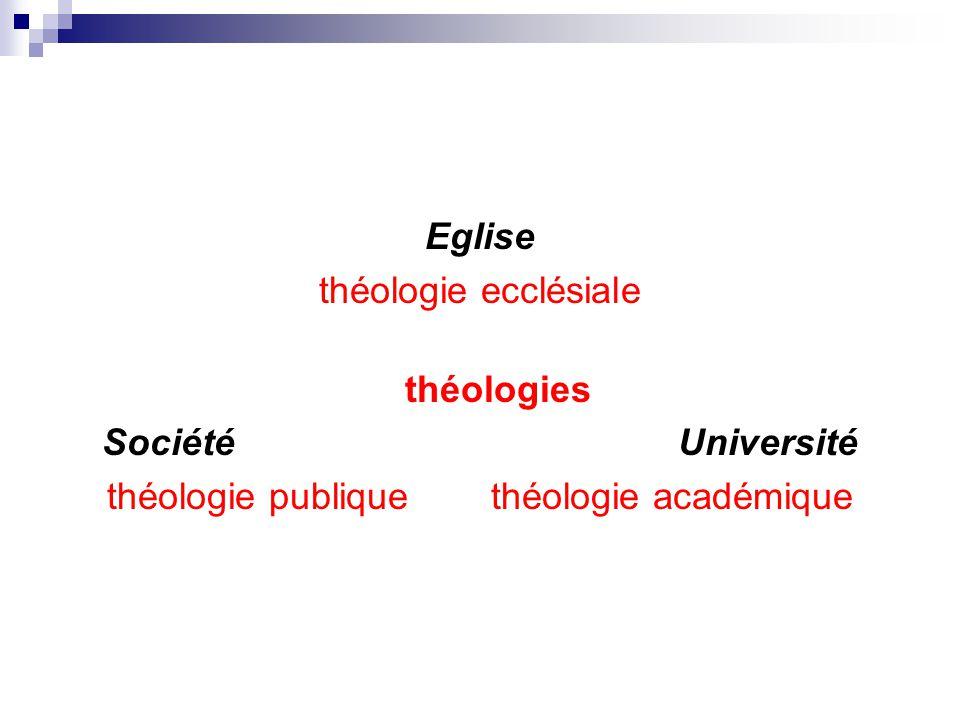 Eglise théologie ecclésiale théologies SociétéUniversité théologie publiquethéologie académique