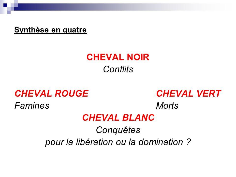 Synthèse en quatre CHEVAL NOIR Conflits CHEVAL ROUGECHEVAL VERT FaminesMorts CHEVAL BLANC Conquêtes pour la libération ou la domination ?