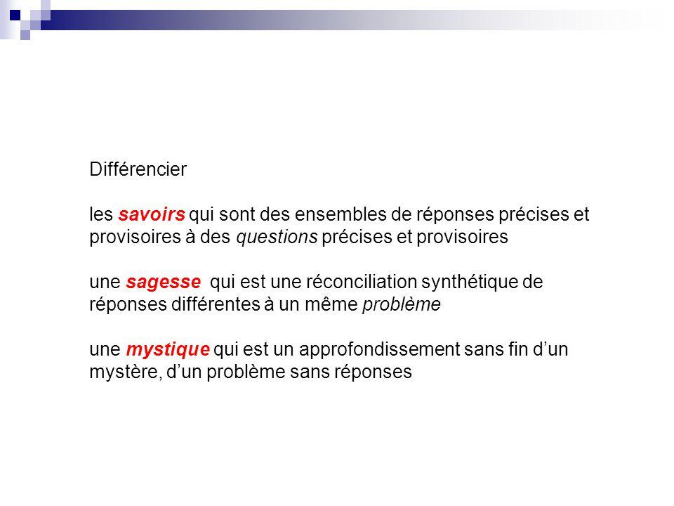Introduction 1.Les questions, les problèmes et les mystères 2.