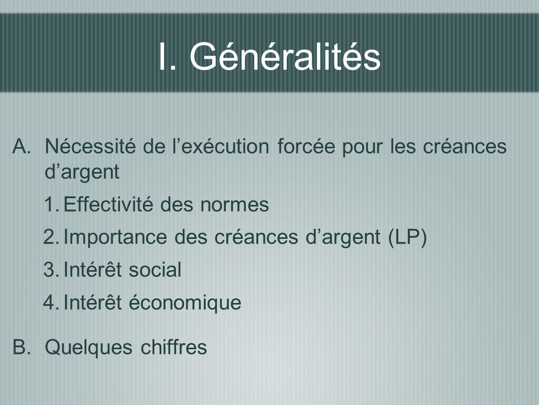 A. Nécessité de lexécution forcée pour les créances dargent 1. Effectivité des normes 2. Importance des créances dargent (LP) 3. Intérêt social 4. Int