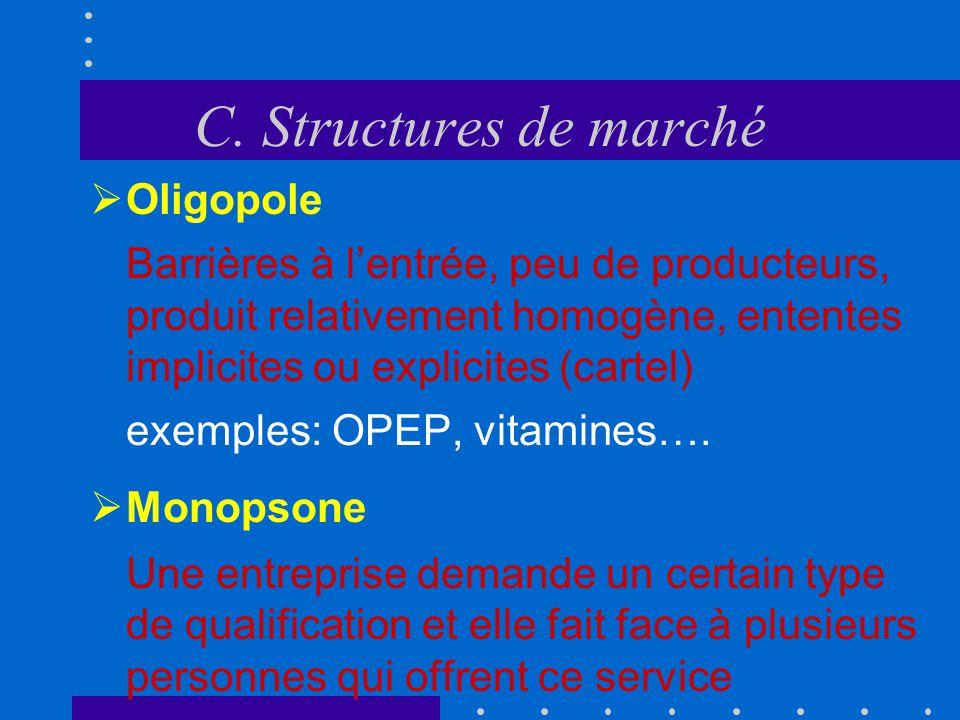 2.2.LA CONCURRENCE IMPARFAITE C.