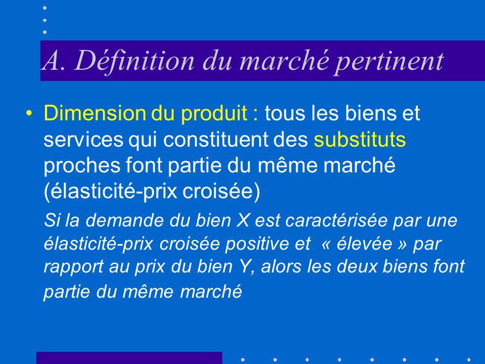 2.2.LA CONCURRENCE IMPARFAITE A.