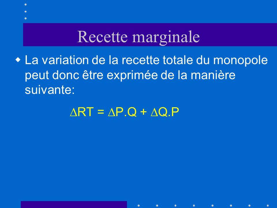 Recette marginale Le premier effet, lié à la variation de la quantité produite, peut être être appréhendé, de manière approximative, par le terme: Q.P = (Q 1 -Q 0 ).P 0 > 0 (dans ce cas) Le deuxième effet, lié à la variation du prix, est mesuré approximativement par le terme: P.Q = (P 1 -P 0 ).Q 0 < 0 (dans ce cas)