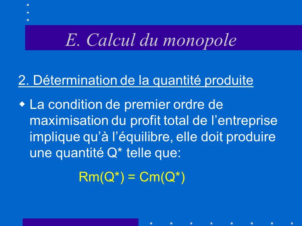 Recette marginale du monopole Q P D p q B A C |e p d | > 1 |e p d | < 1 |e p d | = 1 Rm