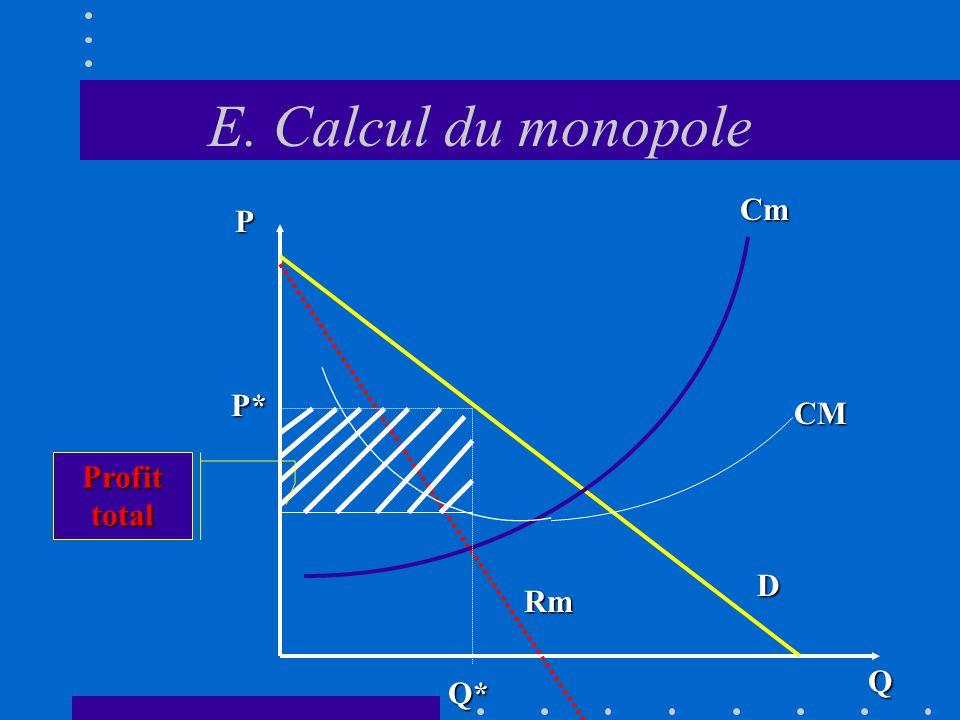 E.Calcul du monopole 2.