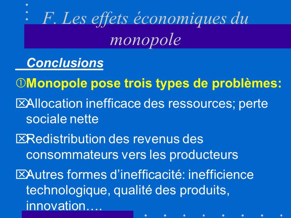 Coût social du monopole P Q Cm D Rm QMQMQMQM PMPMPMPM M PCPCPCPC QCQCQCQC C C B La surface A est NEUTRE Le coût pour la collectivité est mesuré par la surface « B + C » qui représente le coût lié à linefficacité du monopole