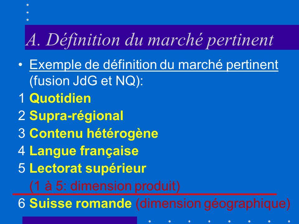 Effets pour le producteur P Q Cm D Rm QMQMQMQM PMPMPMPM M PCPCPCPC QCQCQCQC C A A C