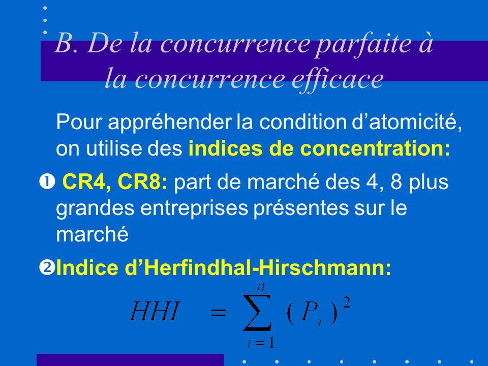 2.2.LA CONCURRENCE IMPARFAITE B.