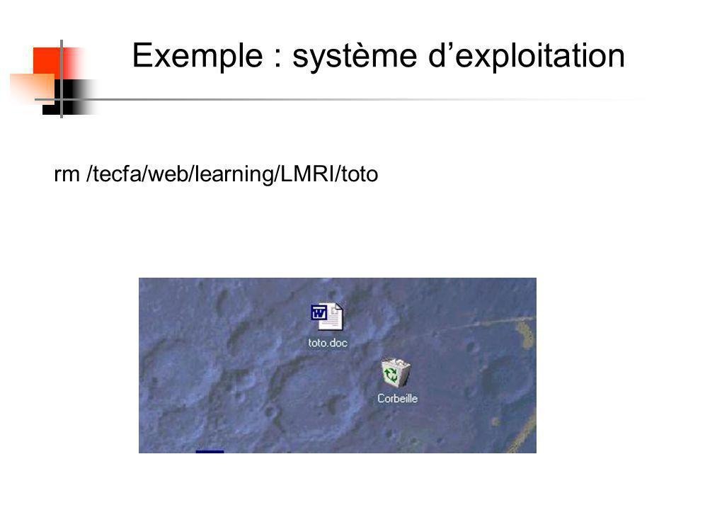 Exemple de MD : édition graphique