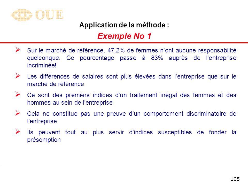 104 Entreprise située dans la région X qui engage une femme au chômage résidant dans la région Y La « demanderesse » compare son salaire à celui dun h