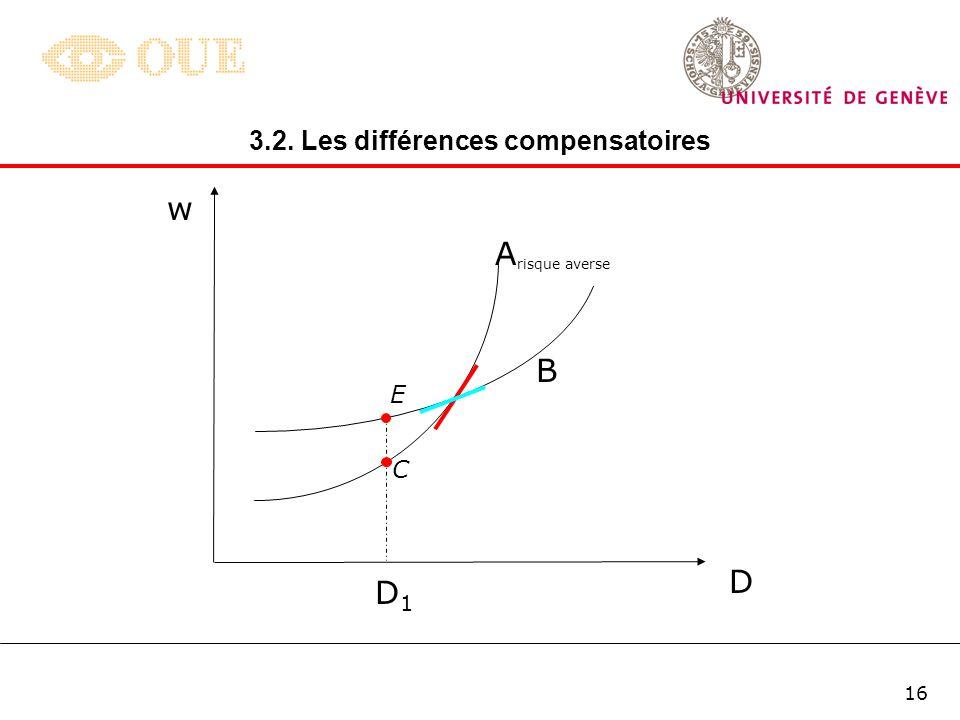 15 B. Analyse du côté des employés Dans la figure suivante, la courbe dutilité est supposée convexe cela implique que le taux marginal de substitution