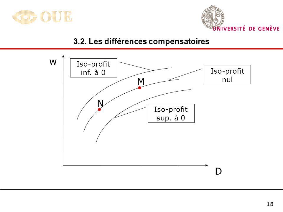 17 C. Analyse du côté des employeurs Une réduction des risques liés à lemploi implique une augmentation des coûts de production; afin de maintenir leu