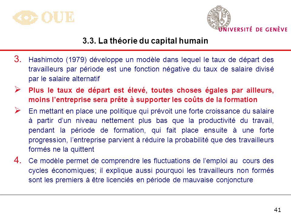 40 3.3. La théorie du capital humain C. Applications empiriques 1. Lazear (1979) utilise ce modèle pour expliquer pourquoi les contrats de travail pré