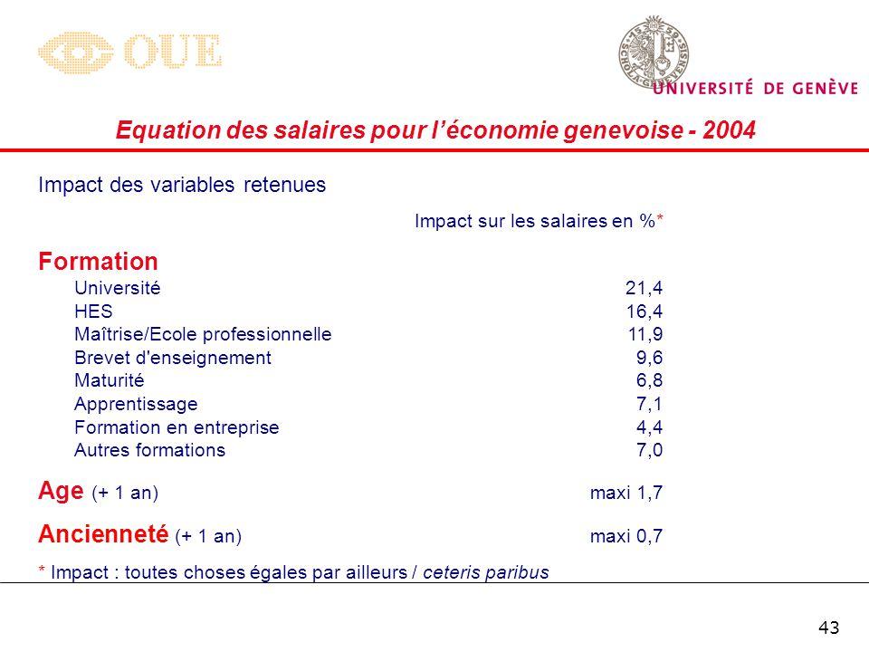 42 La théorie du capital humain permet dexpliquer les principales caractéristiques le profil des salaires en fonction de lâge En particulier, elle per