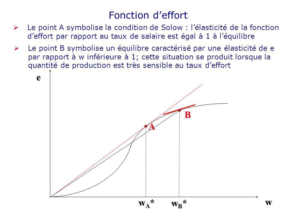 55 En combinant, les deux expressions précédentes, on obtient la condition suivante qui constitue une généralisation de la condition de Solow : 3.4. L