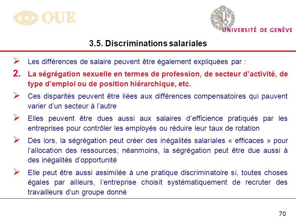 Proportion de personnes nayant pas dépassé la scolarité obligatoire selon les classes dâge et le sexe Suisse, RFP 2000