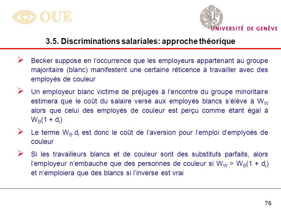 75 Différentes théories permettent dexpliquer les discriminations salariales : 1. Les théories liées aux préférences 2. La discrimination statistique