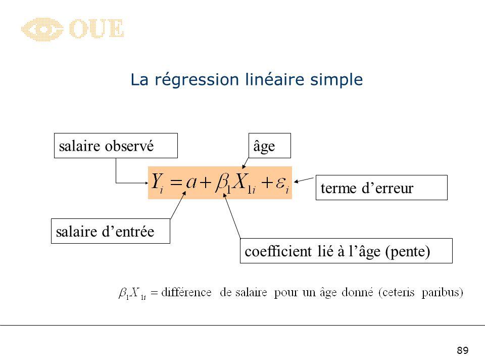 88 La régression : salaire = f (âge) Y = valeur à prédire -> salaire versé i = (1,2,3.....n) = constante 1 = coefficient (pente de la droite) ε = rési