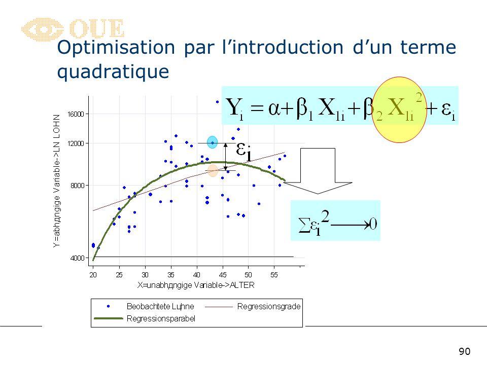 89 La régression linéaire simple salaire dentrée coefficient lié à lâge (pente) terme derreur salaire observéâge