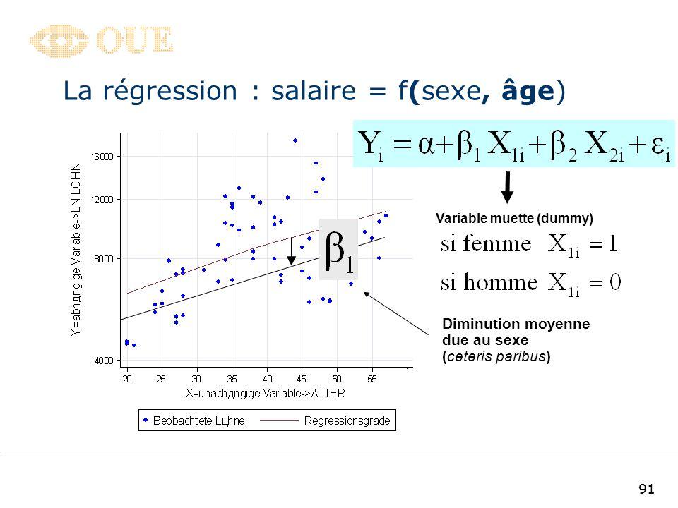 90 Optimisation par lintroduction dun terme quadratique