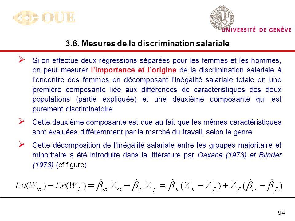93 Modèle pour lanalyse de la discrimination salariale