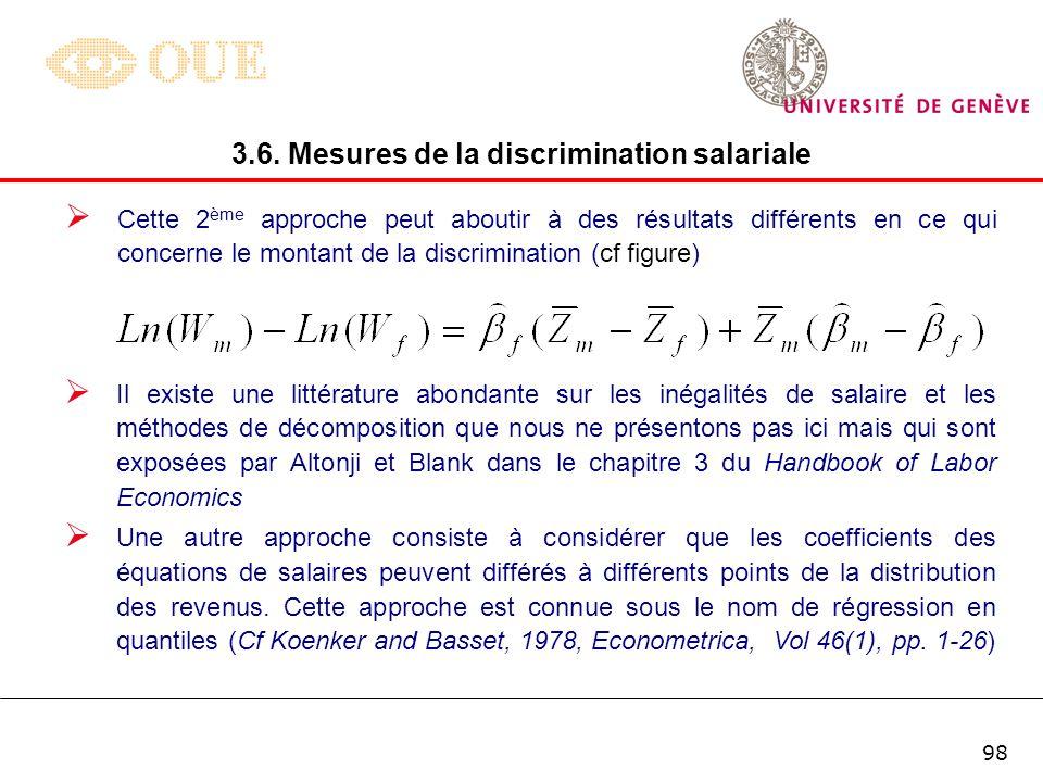 97 La première composante de cette équation mesure de combien le salaire des femmes augmenterait si elles avaient les mêmes caractéristiques que les h