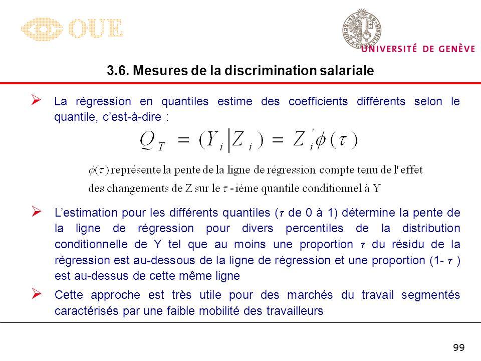 98 Cette 2 ème approche peut aboutir à des résultats différents en ce qui concerne le montant de la discrimination (cf figure) 3.6. Mesures de la disc