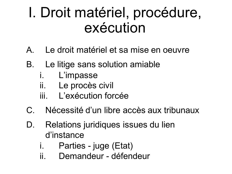 A.Le droit matériel et sa mise en oeuvre B. Le litige sans solution amiable i.