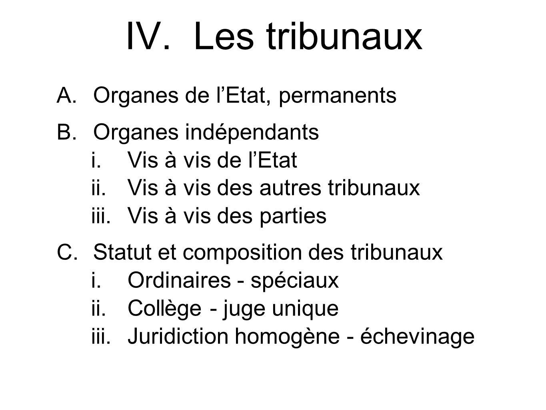 A.Organes de lEtat, permanents B. Organes indépendants i.