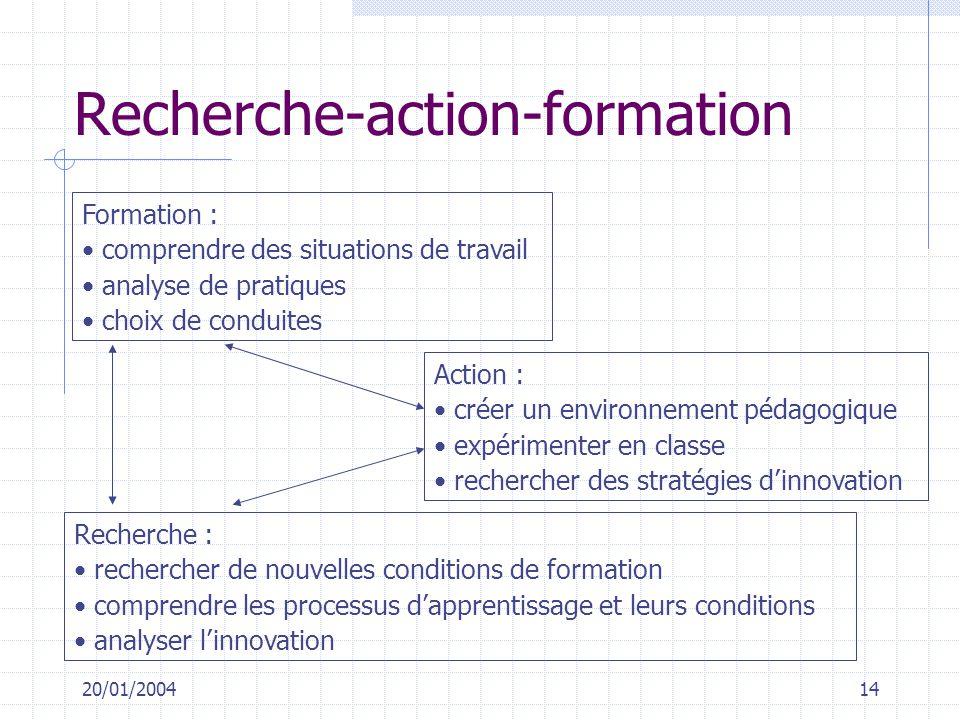 20/01/200414 Recherche-action-formation Formation : comprendre des situations de travail analyse de pratiques choix de conduites Action : créer un env