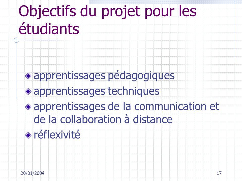 20/01/200417 Objectifs du projet pour les étudiants apprentissages pédagogiques apprentissages techniques apprentissages de la communication et de la