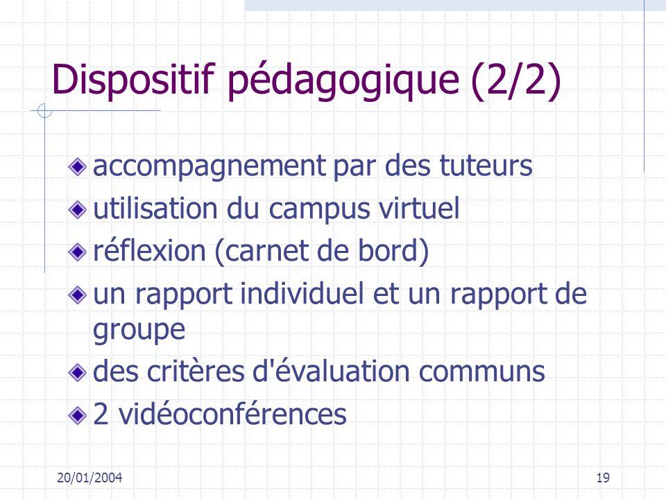 20/01/200419 Dispositif pédagogique (2/2) accompagnement par des tuteurs utilisation du campus virtuel réflexion (carnet de bord) un rapport individue