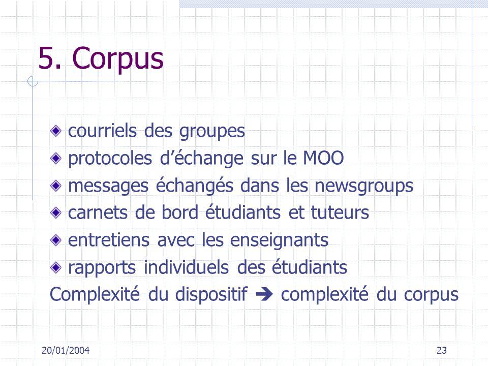 20/01/200423 5. Corpus courriels des groupes protocoles déchange sur le MOO messages échangés dans les newsgroups carnets de bord étudiants et tuteurs