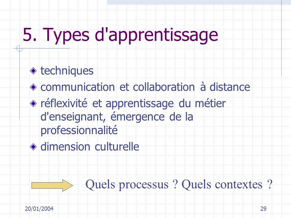 20/01/200429 5. Types d'apprentissage techniques communication et collaboration à distance réflexivité et apprentissage du métier d'enseignant, émerge