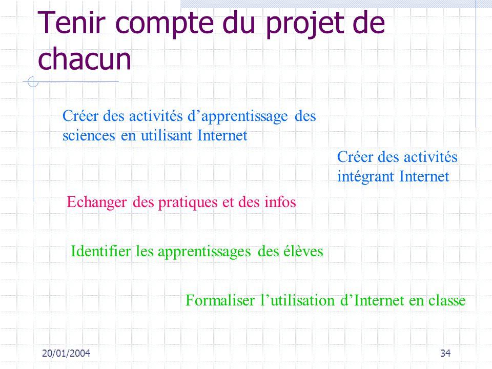 20/01/200434 Tenir compte du projet de chacun Créer des activités intégrant Internet Créer des activités dapprentissage des sciences en utilisant Inte
