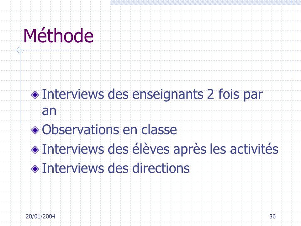 20/01/200436 Méthode Interviews des enseignants 2 fois par an Observations en classe Interviews des élèves après les activités Interviews des directio