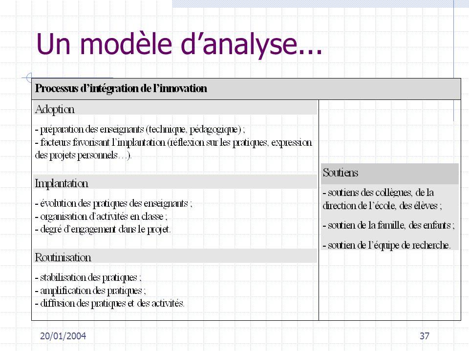 20/01/200437 Un modèle danalyse...