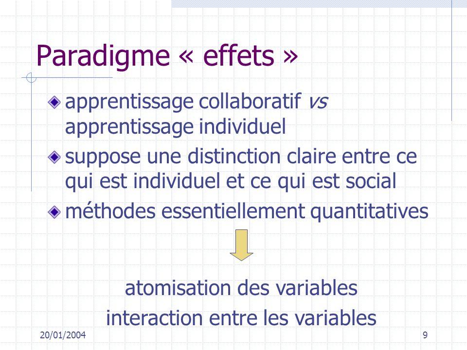 20/01/20049 Paradigme « effets » apprentissage collaboratif vs apprentissage individuel suppose une distinction claire entre ce qui est individuel et