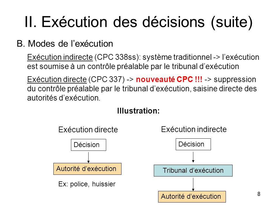 8 II. Exécution des décisions (suite) B.