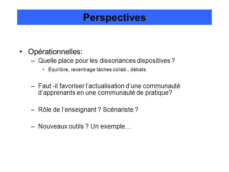 Perspectives Opérationnelles: –Quelle place pour les dissonances dispositives .