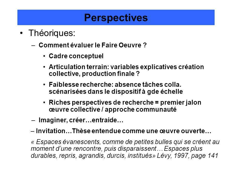 Théoriques: –Comment évaluer le Faire Oeuvre .