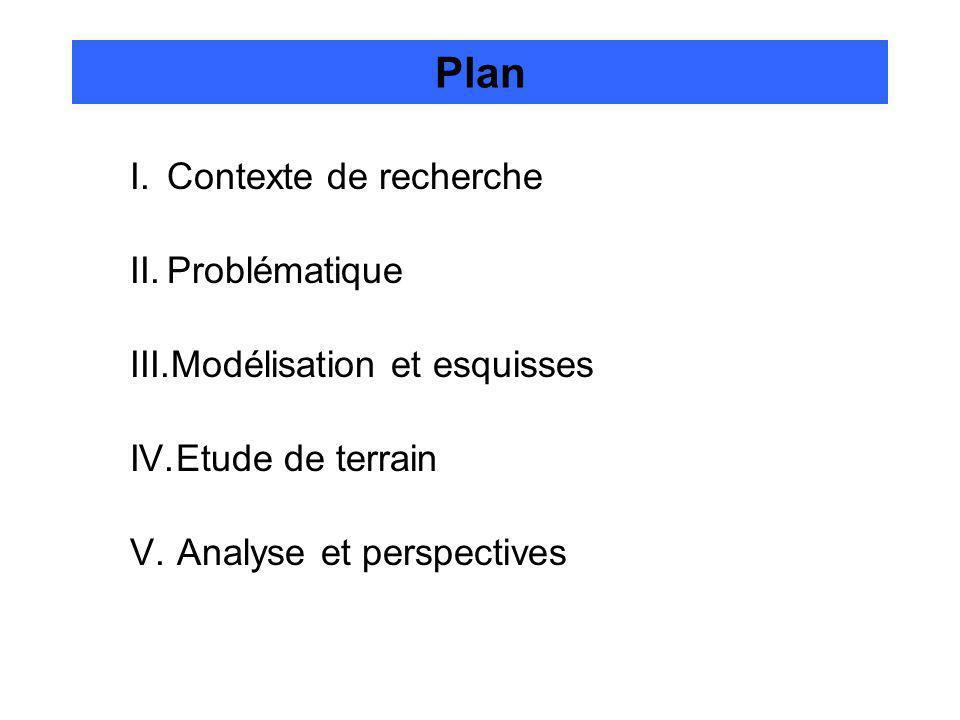 Plan I.Contexte de recherche II.Problématique III.Modélisation et esquisses IV.Etude de terrain V.