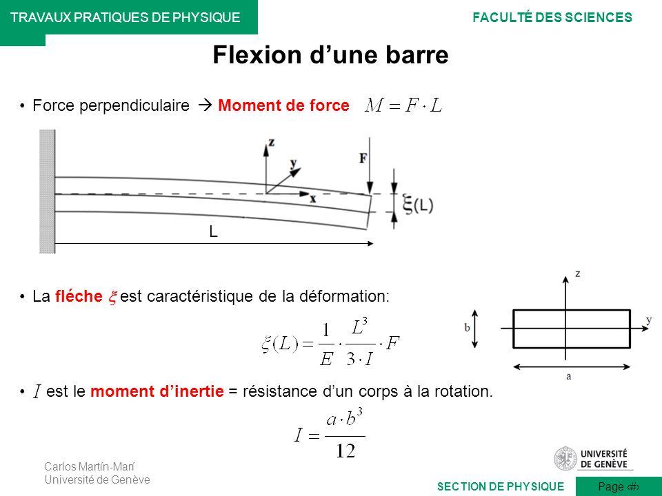 Carlos Martín-Marí Université de Genève Page 10 TRAVAUX PRATIQUES DE PHYSIQUEFACULTÉ DES SCIENCES SECTION DE PHYSIQUE Force perpendiculaire Moment de
