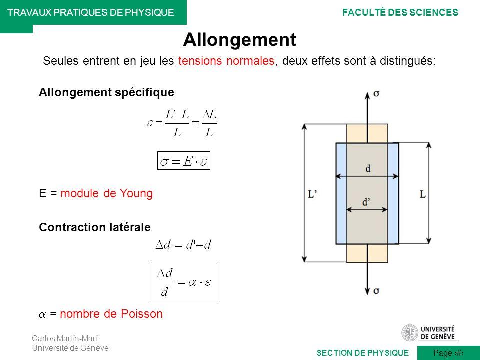 Carlos Martín-Marí Université de Genève Page 5 TRAVAUX PRATIQUES DE PHYSIQUEFACULTÉ DES SCIENCES SECTION DE PHYSIQUE Contraction latérale = nombre de