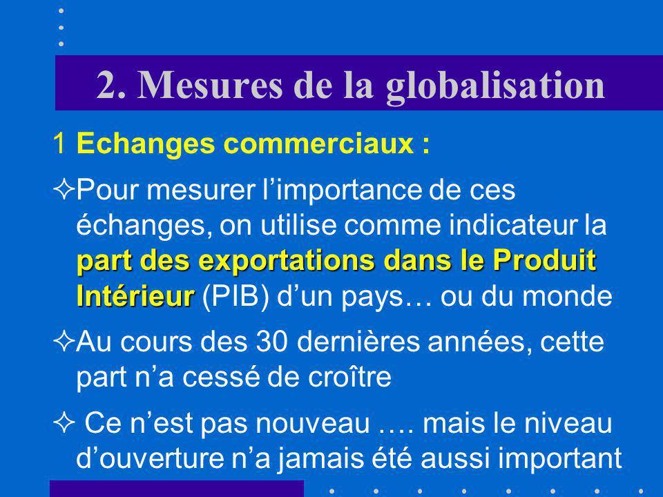 Investissements directs à létranger dans les PVD